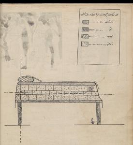 Bir Üçüncü Sınıf Öğrencisinin Yatağının Kesiti, İsimzsiz, Şaka Dergisi, Sayı No?, 20 Mayıs 1920.